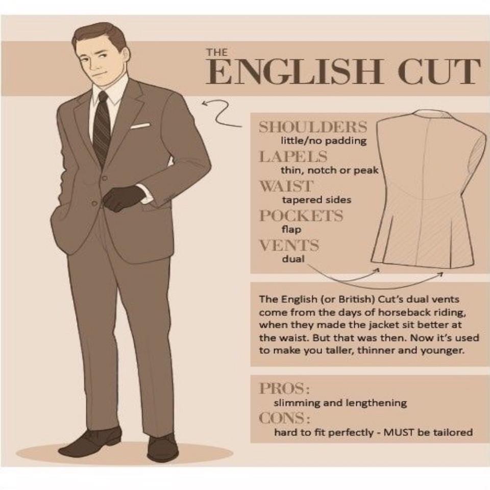 Подплечники мужские декоративная резинка для пояса юбки купить